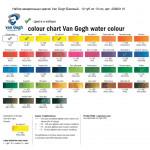 Набор акварельных красок Van Gogh Базовый тубы 10цв*10мл