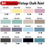 Краска меловая Art Creation Vintage, Белый хлопок, 100мл